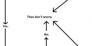 Some Good Advice, #2